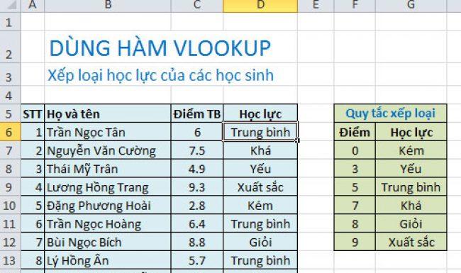 [Excel] Sử dụng hàm Vlookup dò tìm theo cột